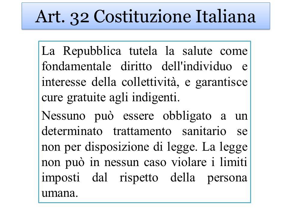 Art.13 Costituzione Italiana La libertà personale è inviolabile.