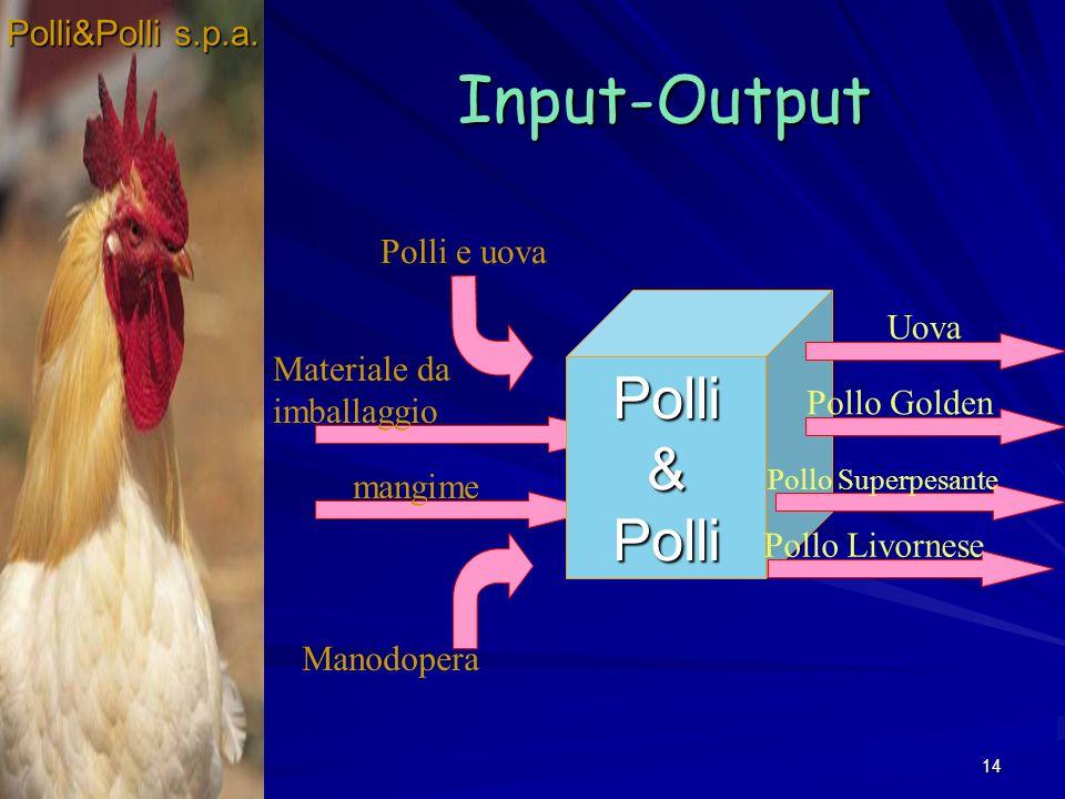 14 Input-Output Polli&Polli mangime Polli e uova Materiale da imballaggio Manodopera Polli&Polli s.p.a. Uova Pollo Golden Pollo Livornese Pollo Superp
