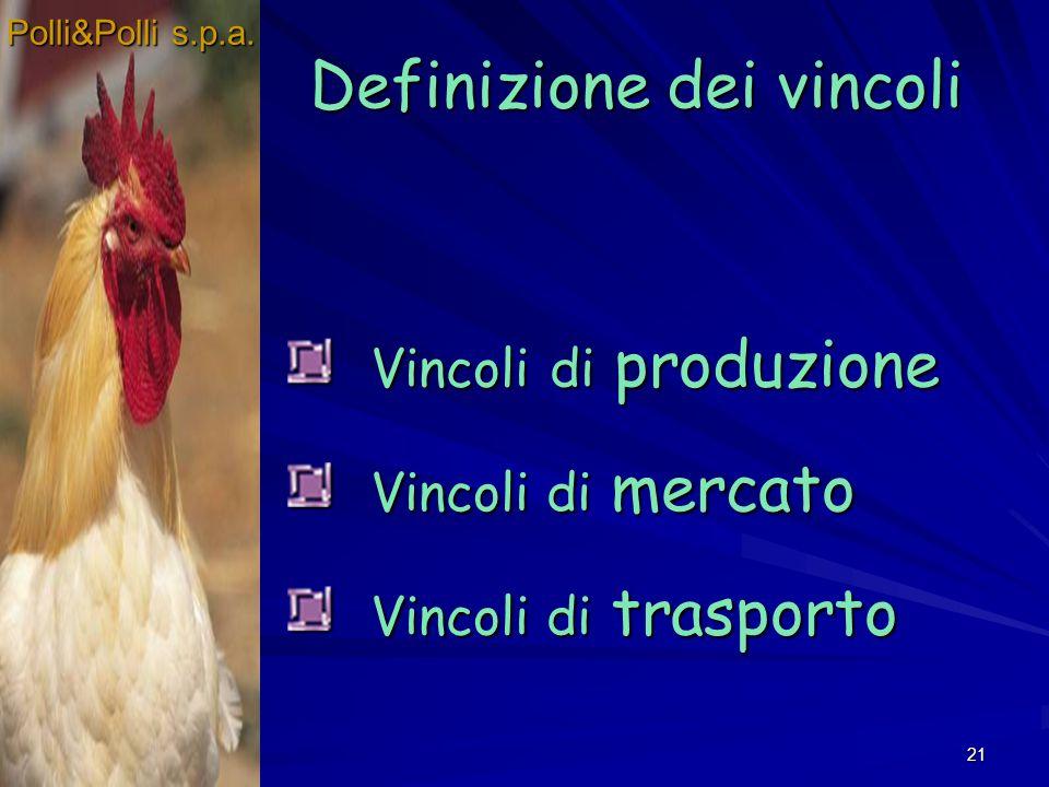 21 Definizione dei vincoli Polli&Polli s.p.a. Vincoli di mercato Vincoli di mercato Vincoli di produzione Vincoli di produzione Vincoli di trasporto V