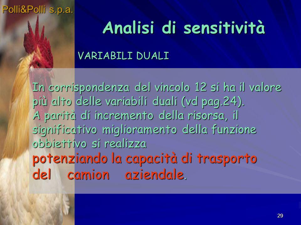 29 Analisi di sensitività Analisi di sensitività Polli&Polli s.p.a. VARIABILI DUALI In corrispondenza del vincolo 12 si ha il valore più alto delle va