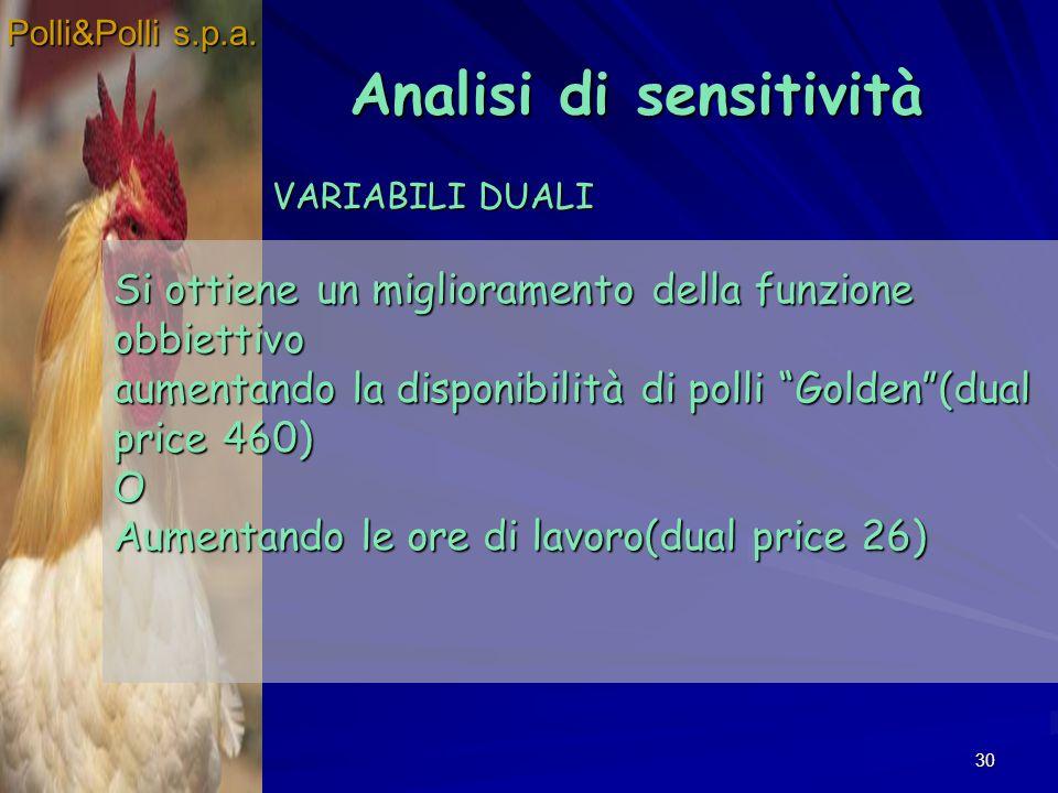 30 Analisi di sensitività Polli&Polli s.p.a. VARIABILI DUALI Si ottiene un miglioramento della funzione obbiettivo aumentando la disponibilità di poll
