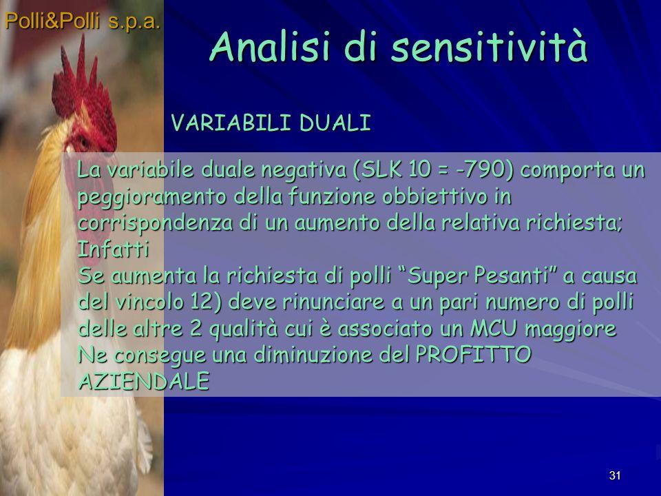 31 Analisi di sensitività Polli&Polli s.p.a. VARIABILI DUALI La variabile duale negativa (SLK 10 = -790) comporta un peggioramento della funzione obbi