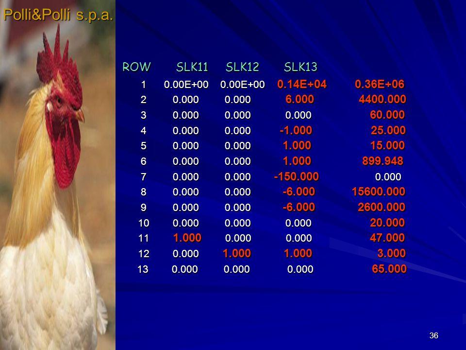 36 ROW SLK11 SLK12 SLK13 ROW SLK11 SLK12 SLK13 1 0.00E+00 0.00E+00 0.14E+04 0.36E+06 1 0.00E+00 0.00E+00 0.14E+04 0.36E+06 2 0.000 0.000 6.000 4400.00
