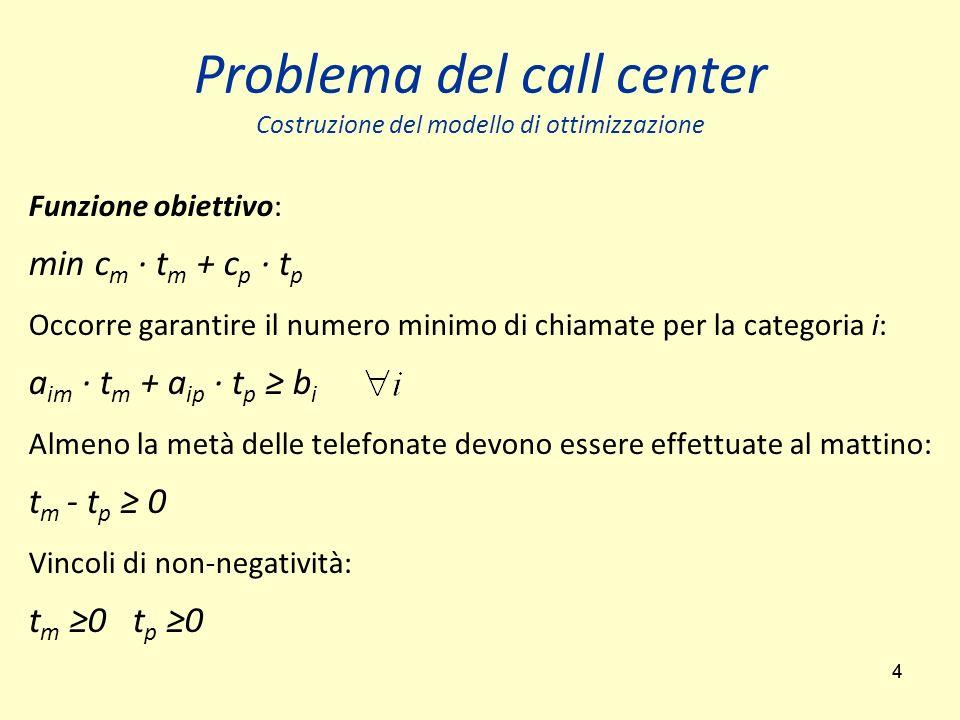 44 Problema del call center Costruzione del modello di ottimizzazione Funzione obiettivo: min c m t m + c p t p Occorre garantire il numero minimo di