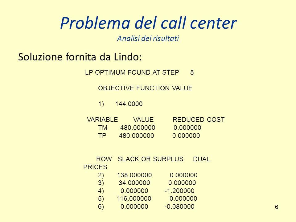6 Problema del call center Analisi dei risultati Soluzione fornita da Lindo: LP OPTIMUM FOUND AT STEP 5 OBJECTIVE FUNCTION VALUE 1) 144.0000 VARIABLE
