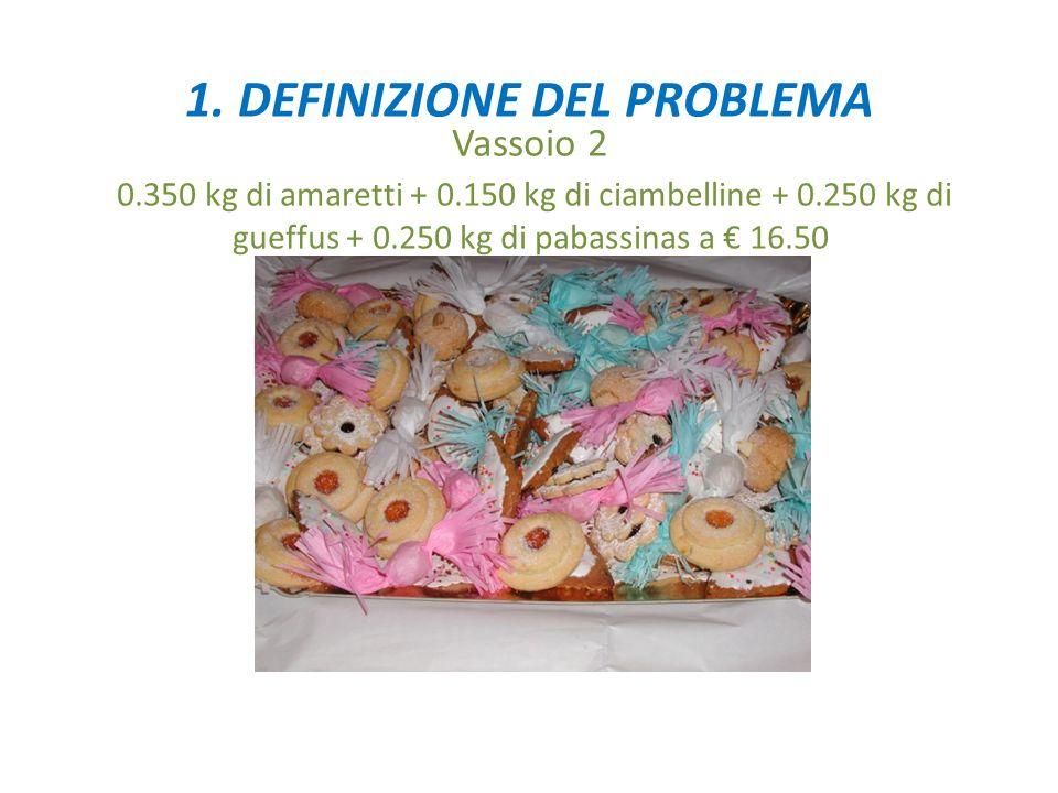 Vassoio 1 1 kg di amaretti a 13.40 1. DEFINIZIONE DEL PROBLEMA
