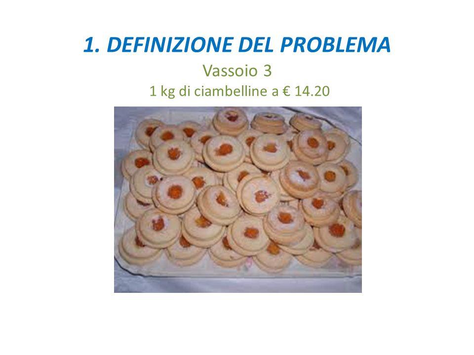 Vassoio 2 0.350 kg di amaretti + 0.150 kg di ciambelline + 0.250 kg di gueffus + 0.250 kg di pabassinas a 16.50 1. DEFINIZIONE DEL PROBLEMA