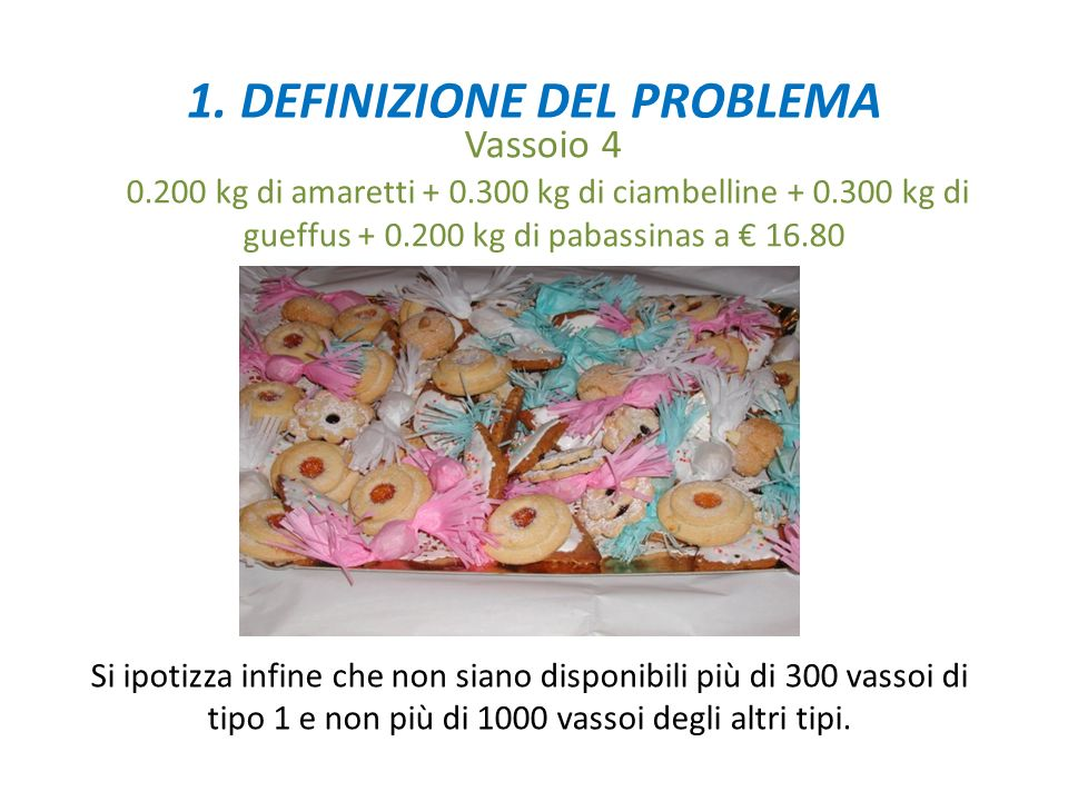 Vassoio 3 1 kg di ciambelline a 14.20 1. DEFINIZIONE DEL PROBLEMA
