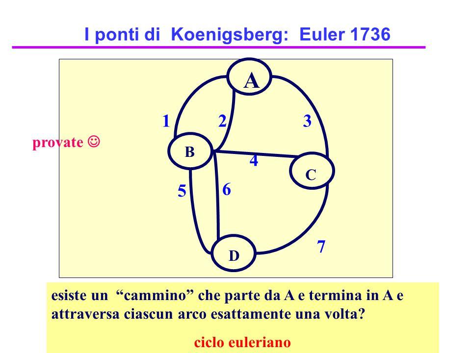I ponti di Koenigsberg: Euler 1736 12 4 3 7 6 5 A C D B esiste un cammino che parte da A e termina in A e attraversa ciascun arco esattamente una volt