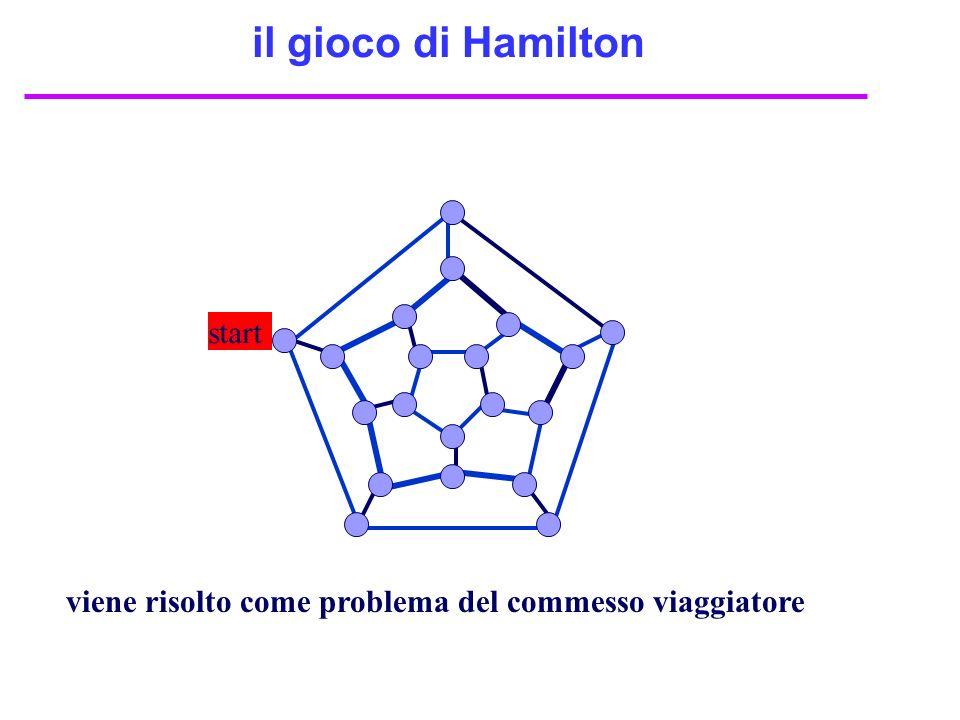 il gioco di Hamilton viene risolto come problema del commesso viaggiatore start