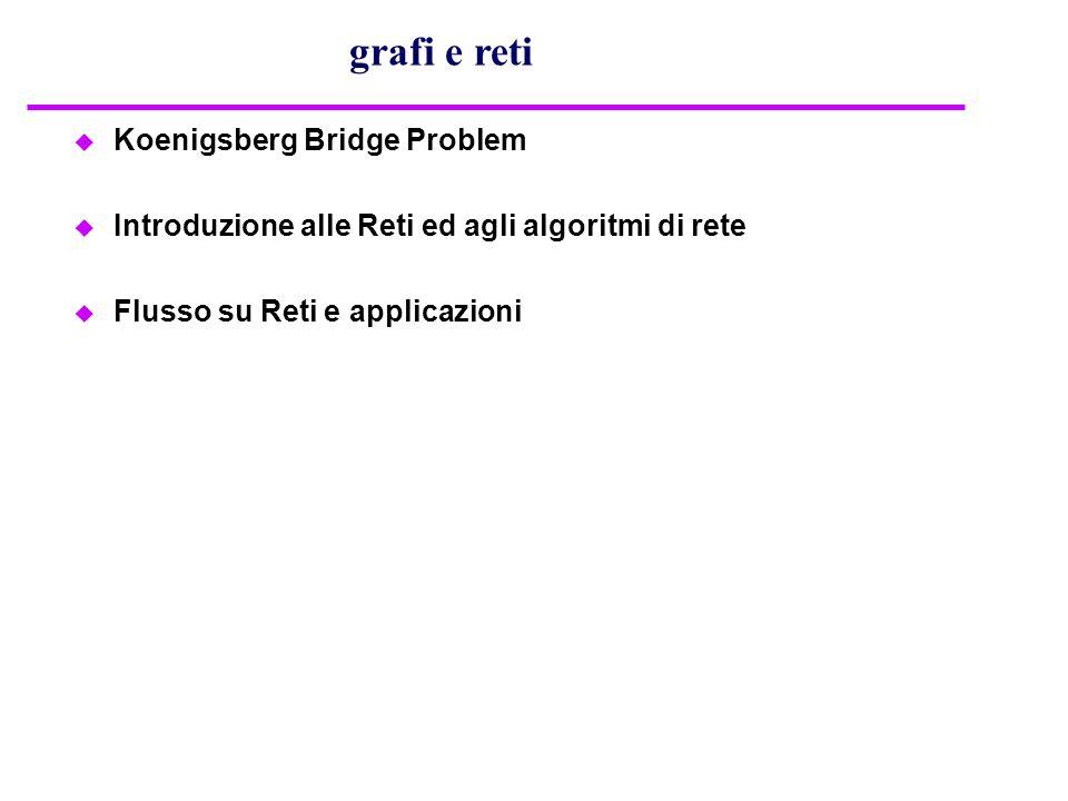 u Koenigsberg Bridge Problem u Introduzione alle Reti ed agli algoritmi di rete u Flusso su Reti e applicazioni grafi e reti