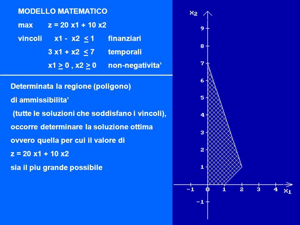 x1=0 e x2=0 soddisfano la disequazione 3 x1 + x2 < 7 .