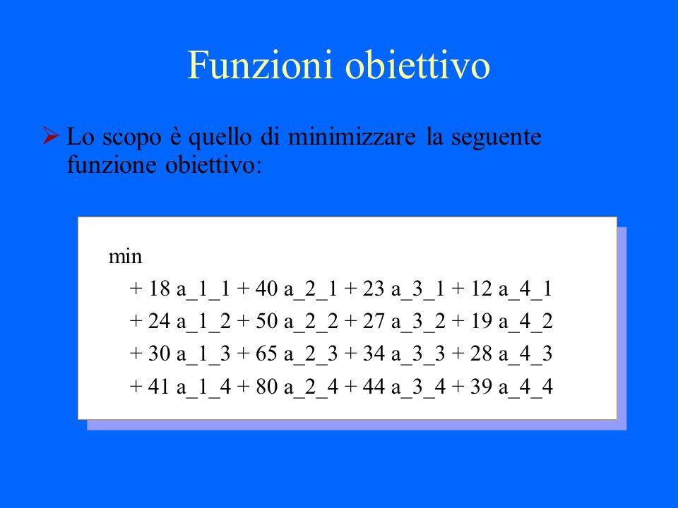 Variabili decisionali Le variabili decisionali del problema sono: le quantità di materia prima a_js acquisita ogni settimana (s) (4X4 = 16 variabili); Le quantità x_is di prodotto i fabbricato nelle 4 settimane (6X4 = 24 variabili);