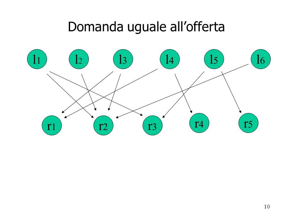 9 ESEMPIO : i =1 j=1….n k=i*j c 1 =l 1 +r 1 c 2 =l 1 +r 2 …. c k =l 1 +r n