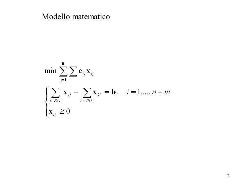 2 Modello matematico