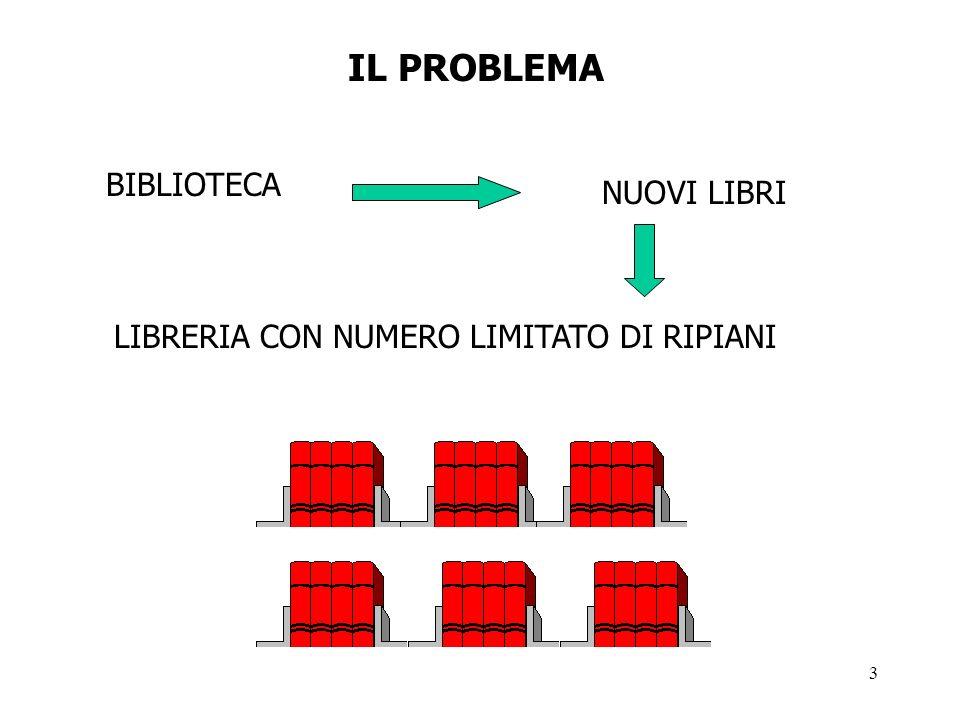 3 IL PROBLEMA BIBLIOTECA NUOVI LIBRI LIBRERIA CON NUMERO LIMITATO DI RIPIANI