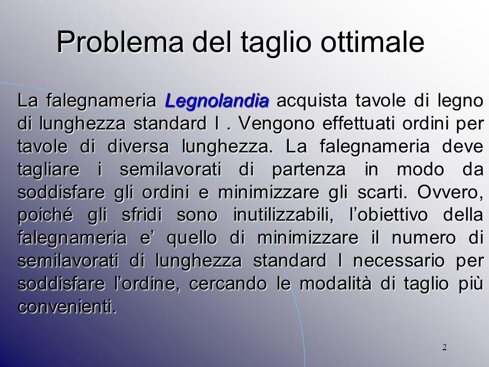 2 Problema del taglio ottimale La falegnameria Legnolandia acquista tavole di legno di lunghezza standard l. Vengono effettuati ordini per tavole di d