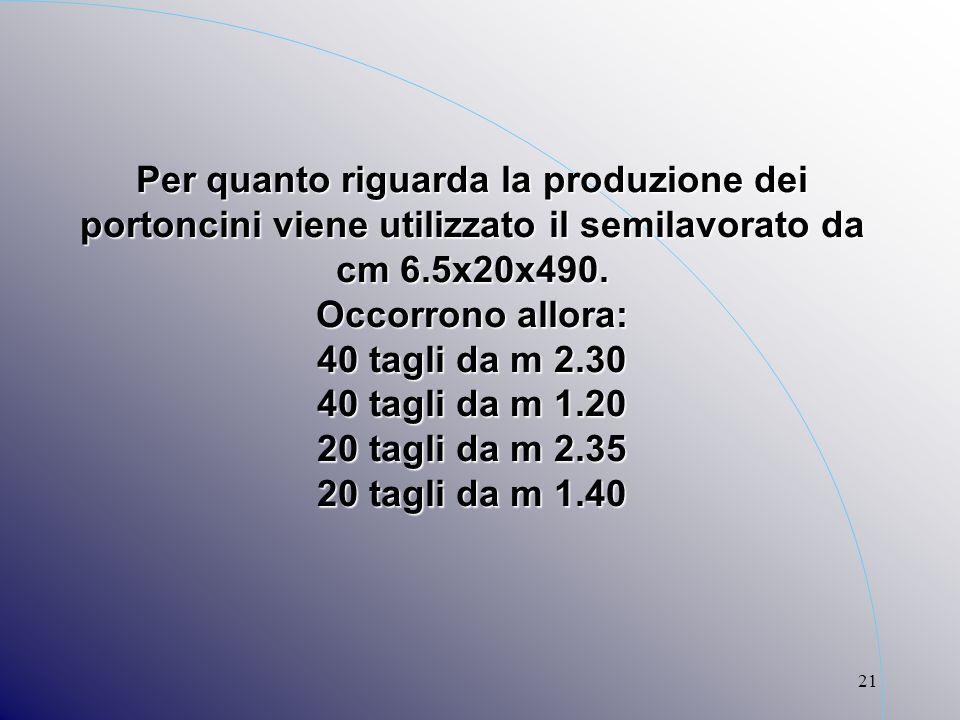 21 Per quanto riguarda la produzione dei portoncini viene utilizzato il semilavorato da cm 6.5x20x490. Occorrono allora: 40 tagli da m 2.30 40 tagli d