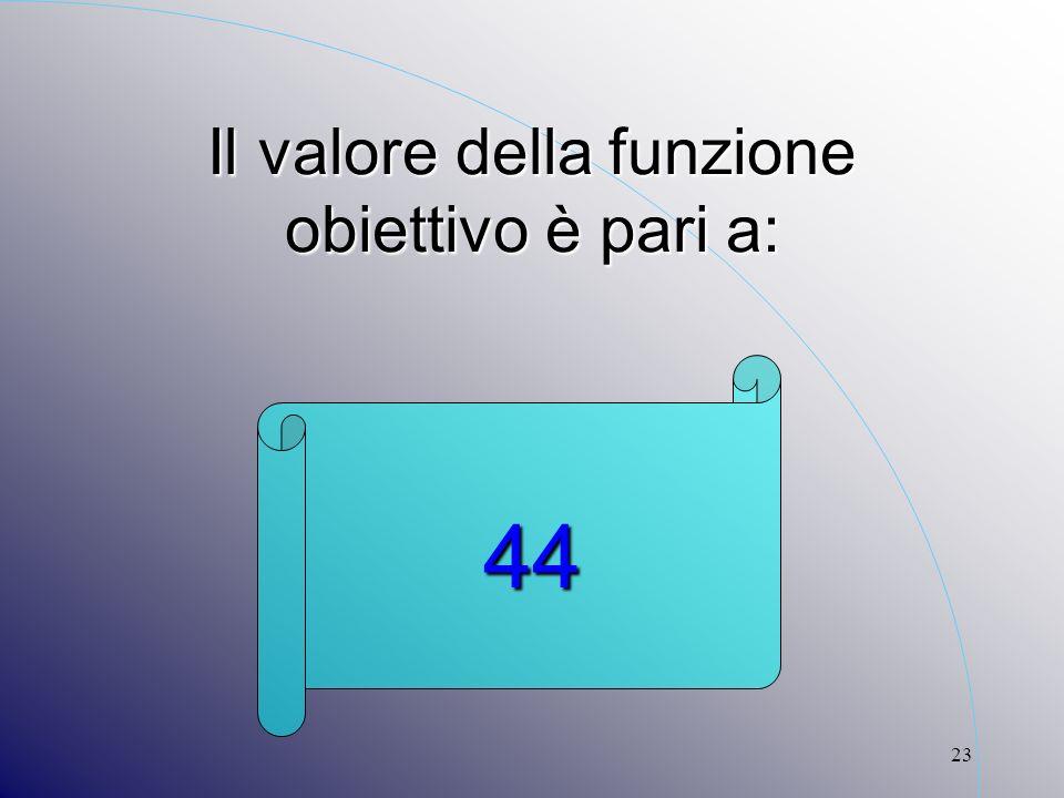 23 Il valore della funzione obiettivo è pari a: 44