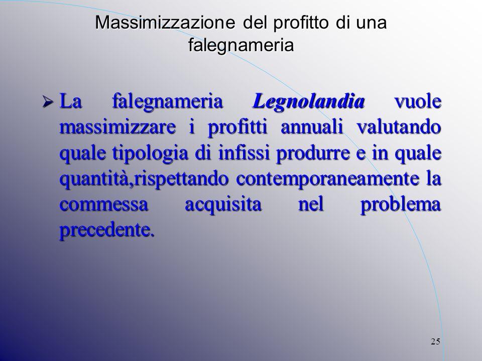 25 Massimizzazione del profitto di una falegnameria La falegnameria Legnolandia vuole massimizzare i profitti annuali valutando quale tipologia di inf