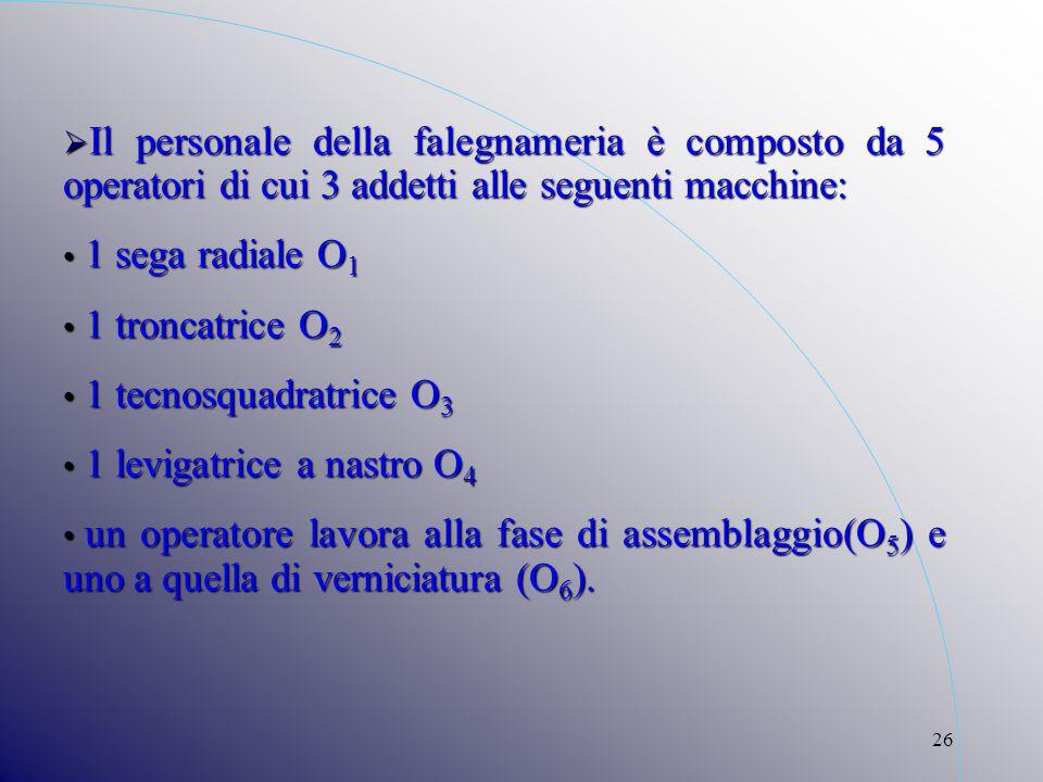 26 Il personale della falegnameria è composto da 5 operatori di cui 3 addetti alle seguenti macchine: Il personale della falegnameria è composto da 5