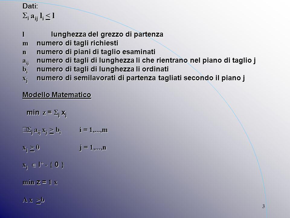 3Dati: i a ij l i < l i a ij l i < l l lunghezza del grezzo di partenza m numero di tagli richiesti n numero di piani di taglio esaminati a ij numero