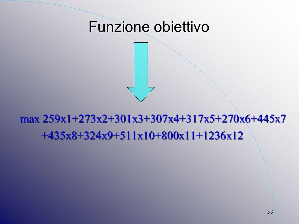 33 Funzione obiettivo Funzione obiettivo max 259x1+273x2+301x3+307x4+317x5+270x6+445x7 max 259x1+273x2+301x3+307x4+317x5+270x6+445x7 +435x8+324x9+511x