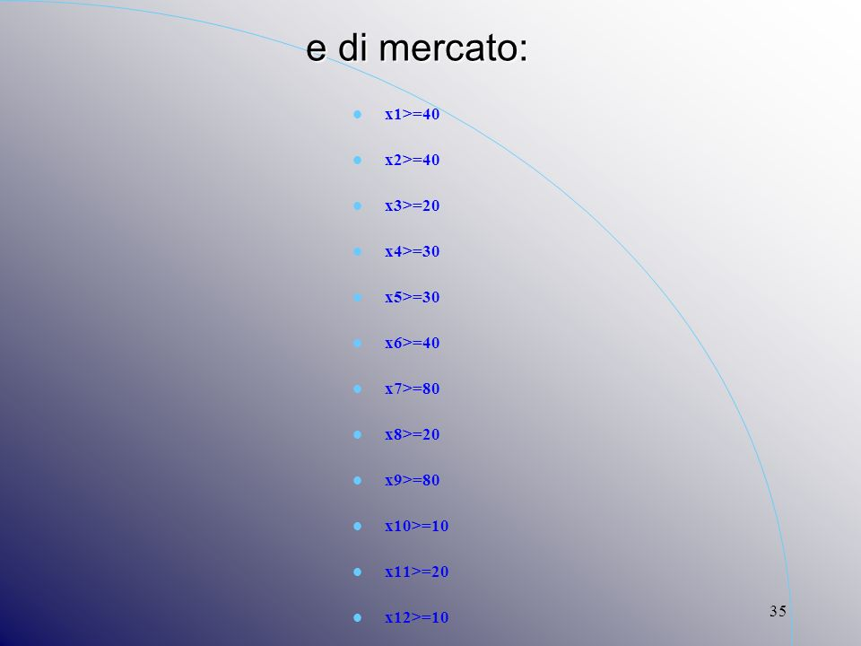 35 e di mercato: e di mercato: x1>=40 x2>=40 x3>=20 x4>=30 x5>=30 x6>=40 x7>=80 x8>=20 x9>=80 x10>=10 x11>=20 x12>=10