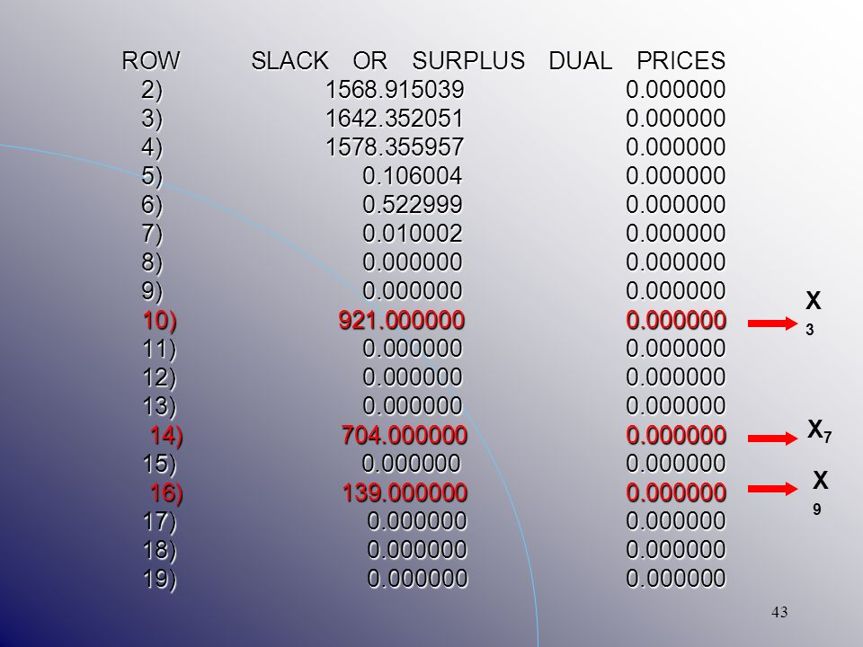 43 ROW SLACK OR SURPLUS DUAL PRICES 2) 1568.915039 0.000000 3) 1642.352051 0.000000 4) 1578.355957 0.000000 5) 0.106004 0.000000 6) 0.522999 0.000000