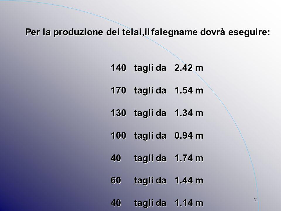 7 - 140 tagli da 2.42 m - 170 tagli da 1.54 m - 130 tagli da 1.34 m - 100 tagli da 0.94 m - 40 tagli da 1.74 m - 60 tagli da 1.44 m - 40 tagli da 1.14