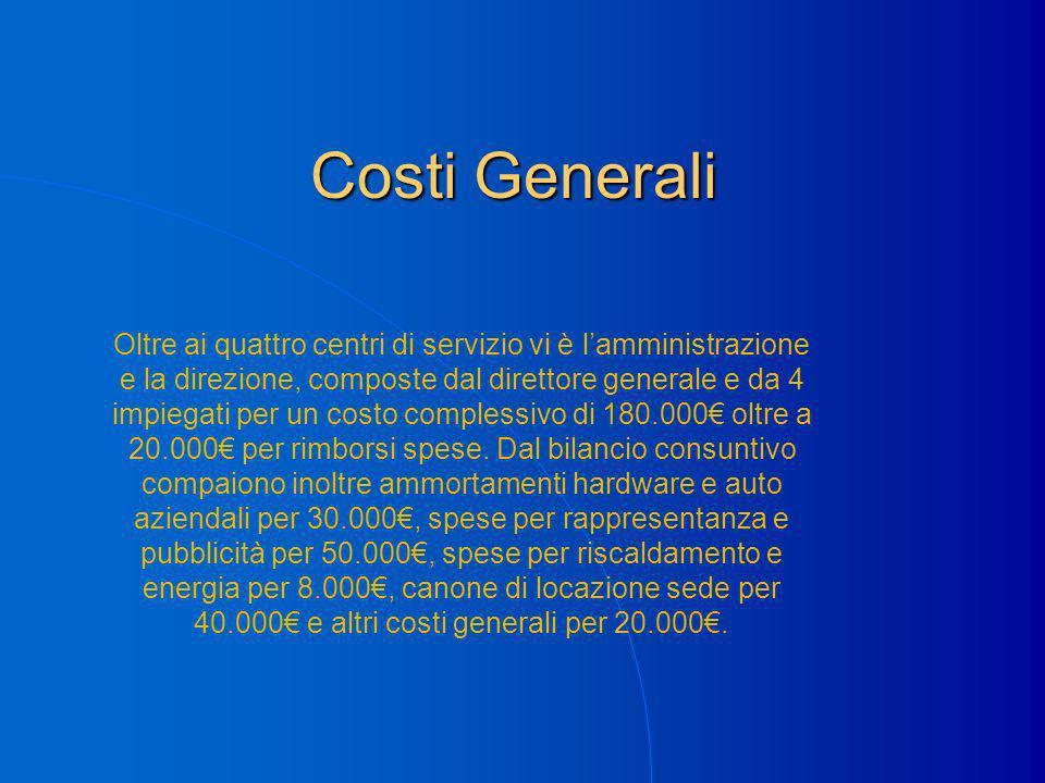 Costi Generali Oltre ai quattro centri di servizio vi è lamministrazione e la direzione, composte dal direttore generale e da 4 impiegati per un costo complessivo di 180.000 oltre a 20.000 per rimborsi spese.