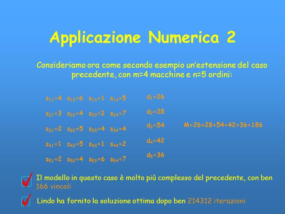 Applicazione Numerica 2 Consideriamo ora come secondo esempio unestensione del caso precedente, con m=4 macchine e n=5 ordini: s 11 =4 s 12 =6 s 13 =1