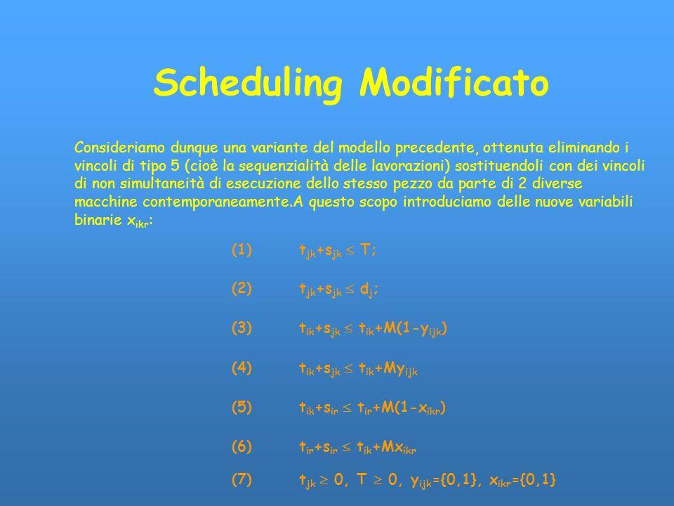 Scheduling Modificato Consideriamo dunque una variante del modello precedente, ottenuta eliminando i vincoli di tipo 5 (cioè la sequenzialità delle la