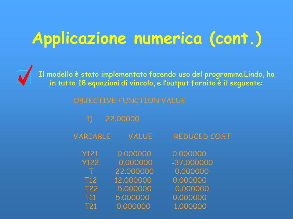 Applicazione numerica (cont.) Il modello è stato implementato facendo uso del programma Lindo, ha in tutto 18 equazioni di vincolo, e loutput fornito
