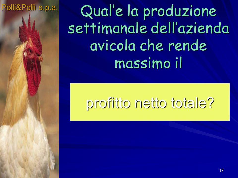 17 Quale la produzione settimanale dellazienda avicola che rende massimo il Polli&Polli s.p.a. profitto netto totale?
