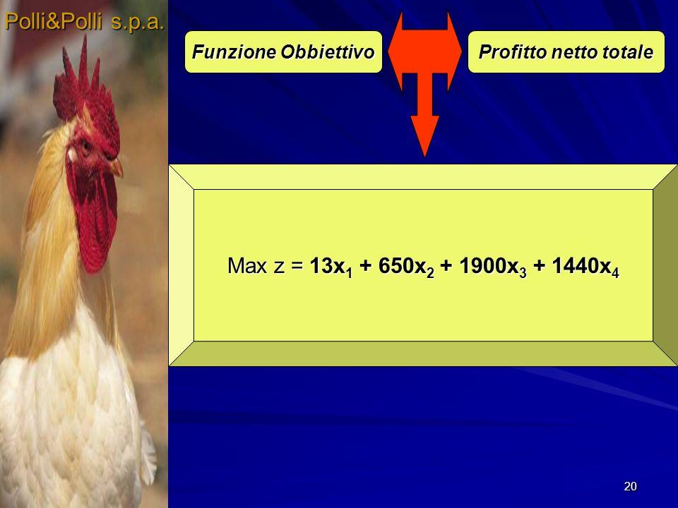 20 Polli&Polli s.p.a. Max z = 13x 1 + 650x 2 + 1900x 3 + 1440x 4 Funzione Obbiettivo Profitto netto totale