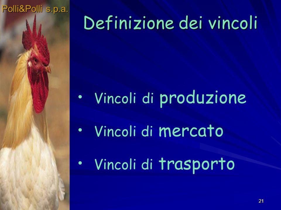 21 Definizione dei vincoli Polli&Polli s.p.a. Vincoli di mercato Vincoli di produzione Vincoli di trasporto