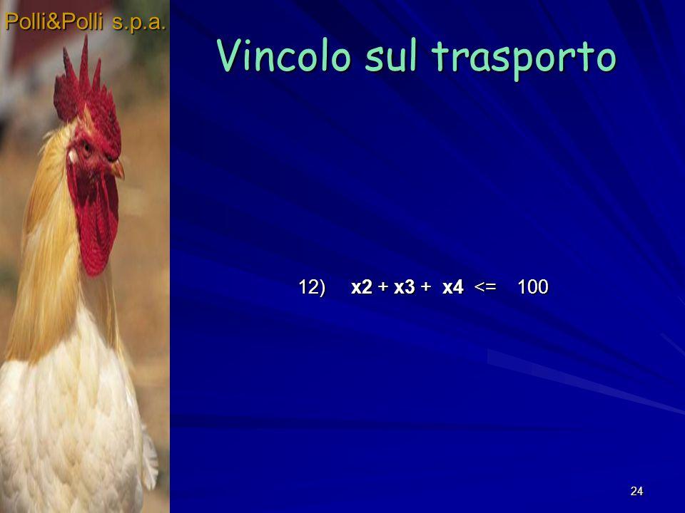 24 Vincolo sul trasporto Polli&Polli s.p.a. 12) x2 + x3 + x4 <= 100