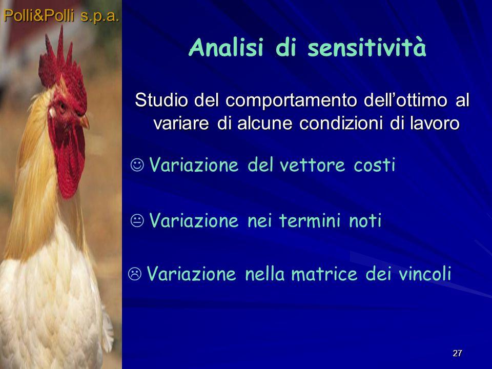27 Studio del comportamento dellottimo al variare di alcune condizioni di lavoro Polli&Polli s.p.a. Analisi di sensitività Variazione del vettore cost