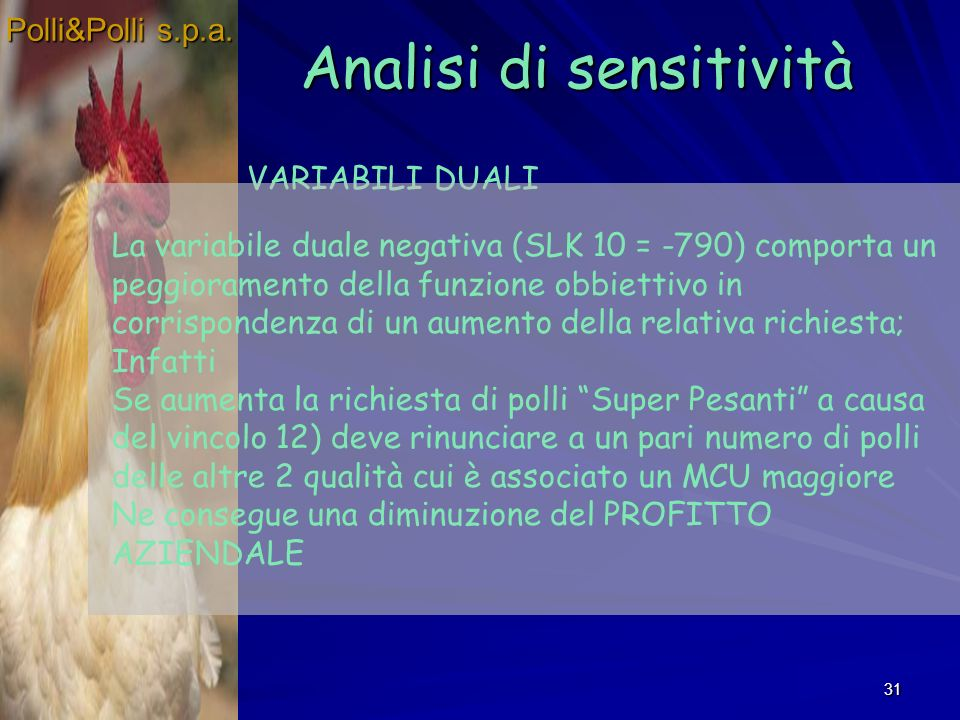 31 Analisi di sensitività Polli&Polli s.p.a.