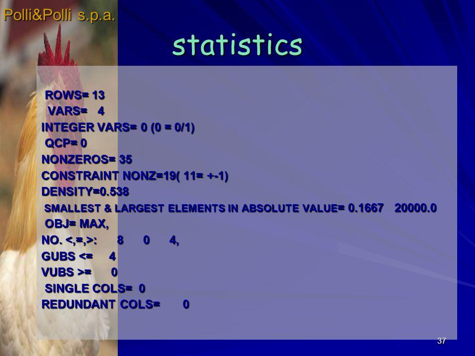 37 statistics Polli&Polli s.p.a. ROWS= 13 ROWS= 13 VARS= 4 VARS= 4 INTEGER VARS= 0 (0 = 0/1) QCP= 0 QCP= 0 NONZEROS= 35 CONSTRAINT NONZ=19( 11= +-1) D