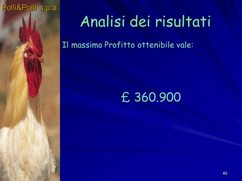 45 Analisi dei risultati Polli&Polli s.p.a. Il massimo Profitto ottenibile vale: £ 360.900