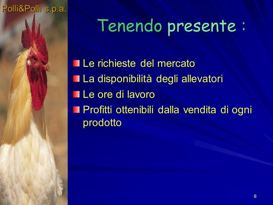 8 Tenendo presente : Le richieste del mercato La disponibilità degli allevatori Le ore di lavoro Profitti ottenibili dalla vendita di ogni prodotto Polli&Polli s.p.a.