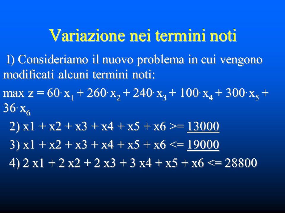 Variazione nei termini noti I) Consideriamo il nuovo problema in cui vengono modificati alcuni termini noti: I) Consideriamo il nuovo problema in cui vengono modificati alcuni termini noti: max z = 60.