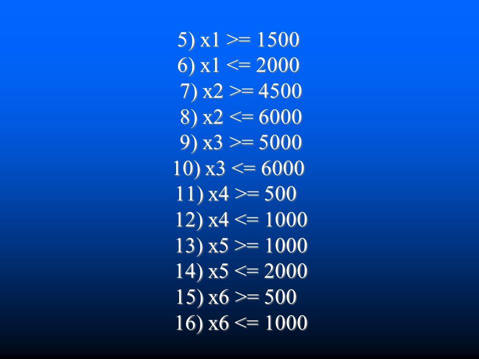 5) x1 >= 1500 5) x1 >= 1500 6) x1 <= 2000 6) x1 <= 2000 7) x2 >= 4500 7) x2 >= 4500 8) x2 <= 6000 8) x2 <= 6000 9) x3 >= 5000 9) x3 >= 5000 10) x3 <= 6000 10) x3 <= 6000 11) x4 >= 500 12) x4 <= 1000 12) x4 <= 1000 13) x5 >= 1000 13) x5 >= 1000 14) x5 <= 2000 14) x5 <= 2000 15) x6 >= 500 16) x6 <= 1000 16) x6 <= 1000