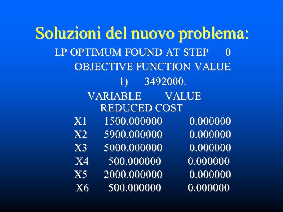 Soluzioni del nuovo problema: LP OPTIMUM FOUND AT STEP 0 LP OPTIMUM FOUND AT STEP 0 OBJECTIVE FUNCTION VALUE OBJECTIVE FUNCTION VALUE 1) 3492000. 1) 3