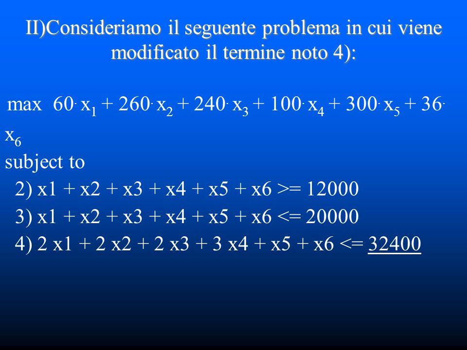 II)Consideriamo il seguente problema in cui viene modificato il termine noto 4): max 60. x 1 + 260. x 2 + 240. x 3 + 100. x 4 + 300. x 5 + 36. x 6 sub