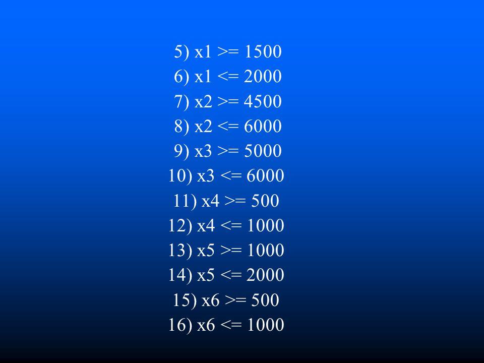 5) x1 >= 1500 6) x1 <= 2000 7) x2 >= 4500 8) x2 <= 6000 9) x3 >= 5000 10) x3 <= 6000 11) x4 >= 500 12) x4 <= 1000 13) x5 >= 1000 14) x5 <= 2000 15) x6 >= 500 16) x6 <= 1000