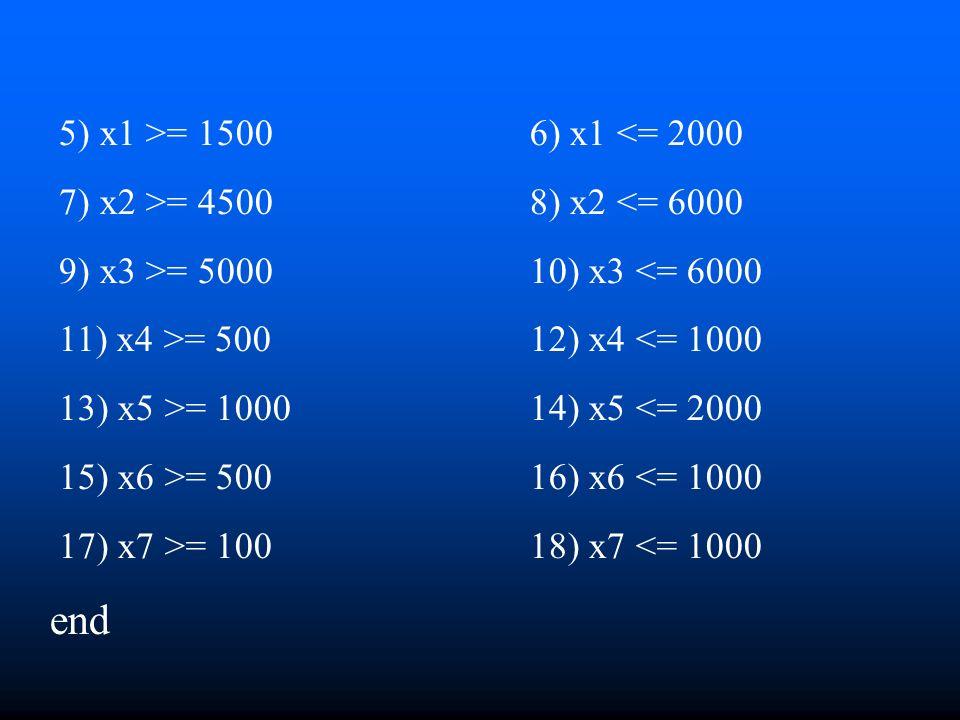 5) x1 >= 15006) x1 <= 2000 7) x2 >= 45008) x2 <= 6000 9) x3 >= 500010) x3 <= 6000 11) x4 >= 50012) x4 <= 1000 13) x5 >= 100014) x5 <= 2000 15) x6 >= 5