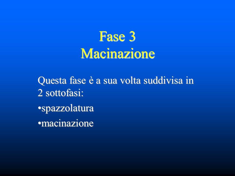 Fase 3 Macinazione Questa fase è a sua volta suddivisa in 2 sottofasi: spazzolaturamacinazione